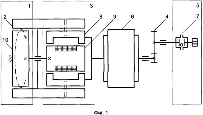 Способ пуска двигателя внутреннего сгорания и страртер для его осуществления
