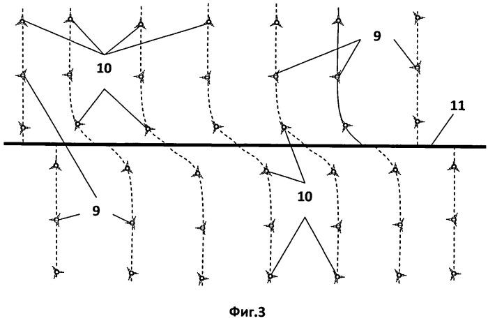 Способ прогнозирования землетрясений посредством геодезического мониторинга