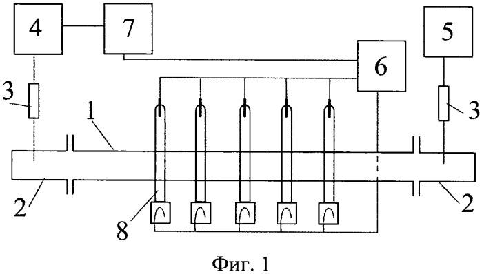 Способ сокращения длительности импульса свч излучения и устройство для его реализации