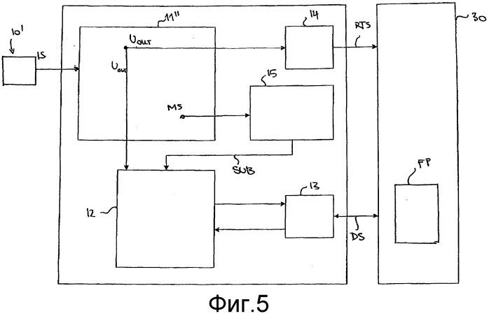 Сенсорное устройство, устройство тахографа и способ распознания манипулирования