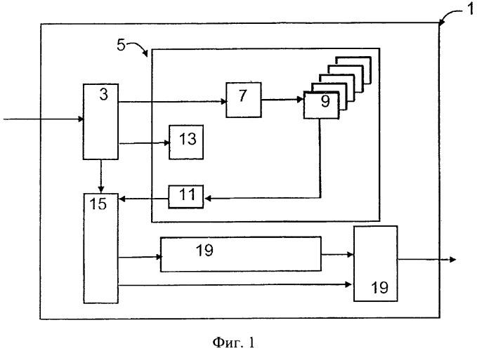 Способ и устройство избирательного уплотнения данных