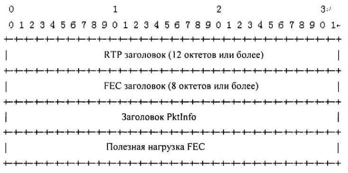 Система видеоконтроля и ее способ прямого исправления ошибок (fec)