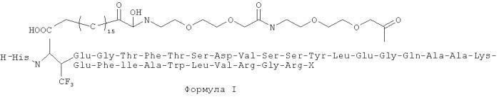 Аналоги глюкагоноподобного пептида-1 и их применение