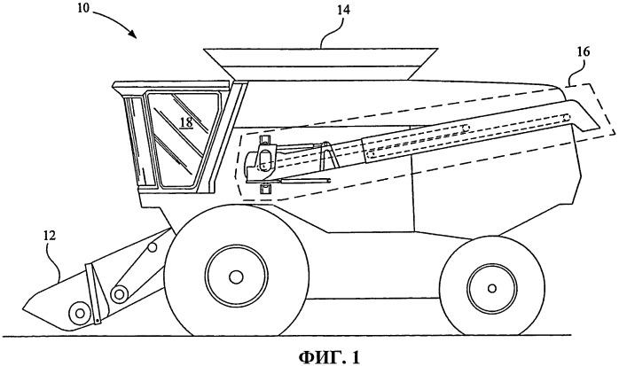 Рабочая машина (варианты) и система разгрузки сельскохозяйственной продукции с рабочей машины