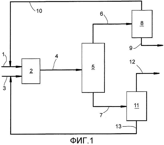 Способ получения алкандиола и диалкилкарбоната