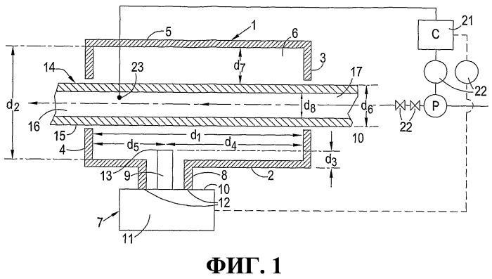 Устройство для обработки флюида микроволновым излучением