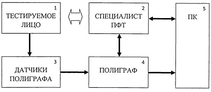 Метод взаимных исключений лосева-миллера
