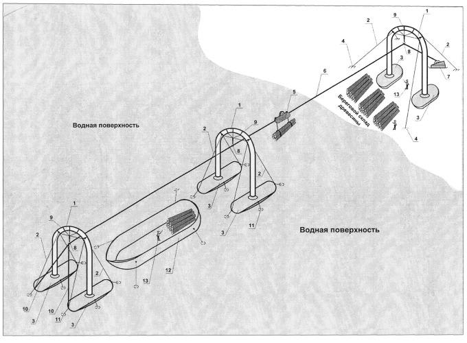 Способ транспортировки древесины с использованием надувных плавающих опор