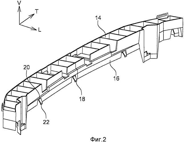 Конструкция ударопоглощающего устройства для автотранспортного средства