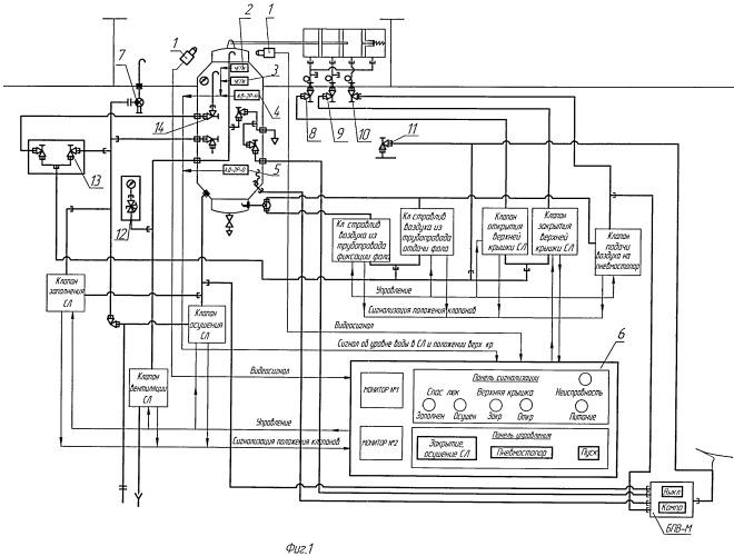 Автоматизированная система шлюзования спасательного люка подводной лодки