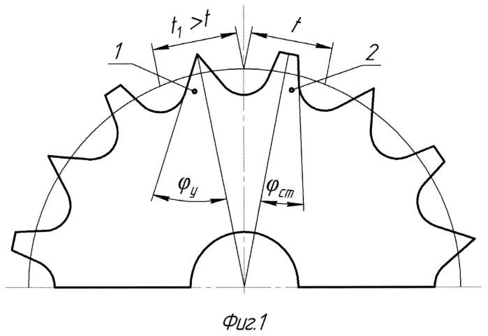 Передача роликовой цепью