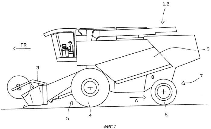 Транспортное средство с качающейся ходовой осью