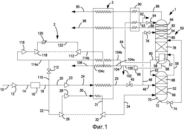 Способ и устройство для производства сжатого продукта