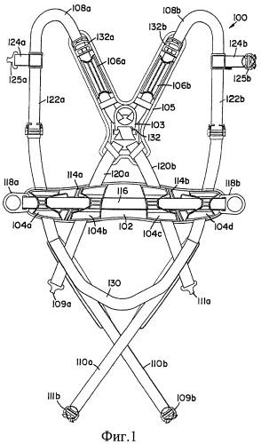 Система защиты лямок предохранительного пояса