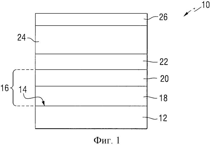Кремниевый тонкопленочный солнечный элемент, имеющий усовершенствованное подстилающее покрытие