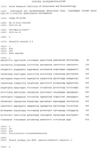 Слитый белок dlk1-fc и его применение для ингибирования метастазов рака, полинуклеотид, кодирующий белок, вектор, клетка-хозяин, способ получения слитого белка, композиция и способ ингибирования метастазов рака