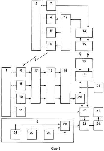 Способ ориентирования перемещаемого в пилотируемом аппарате прибора и система для его осуществления