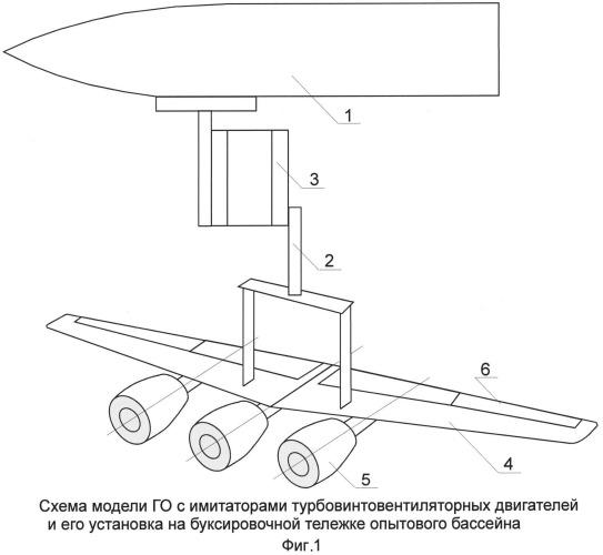 Способ определения в опытовом бассейне в прямом движении аэродинамических характеристик горизонтального оперения экраноплана