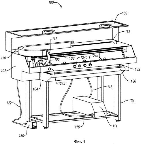 Устройство для склеивания коробок (варианты) и способ изготовления коробок