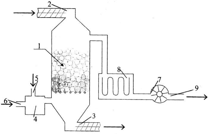 Способ газификации твердого топлива и устройство для его осуществления