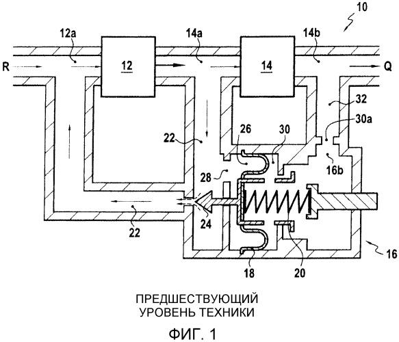 Топливный расходомер, имеющий улучшенное регулирующее устройство
