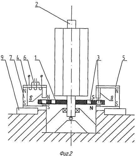 Низкооборотный генератор для ветросиловой установки
