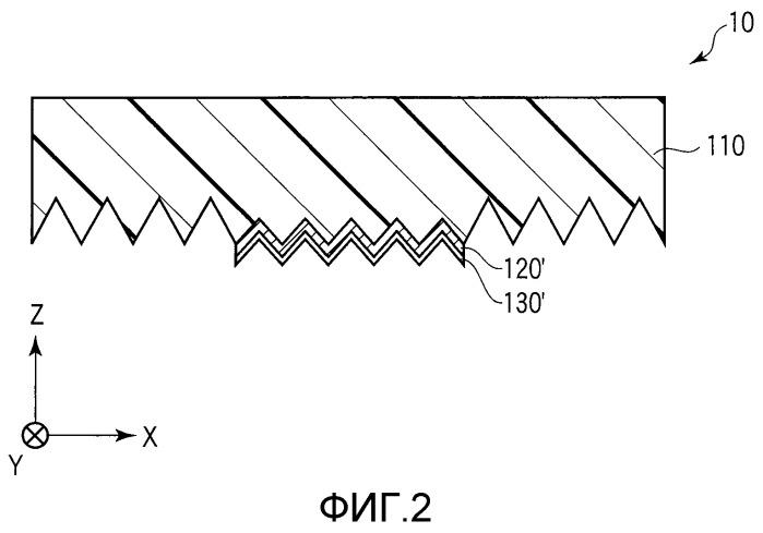 Оптическое устройство и способ его изготовления