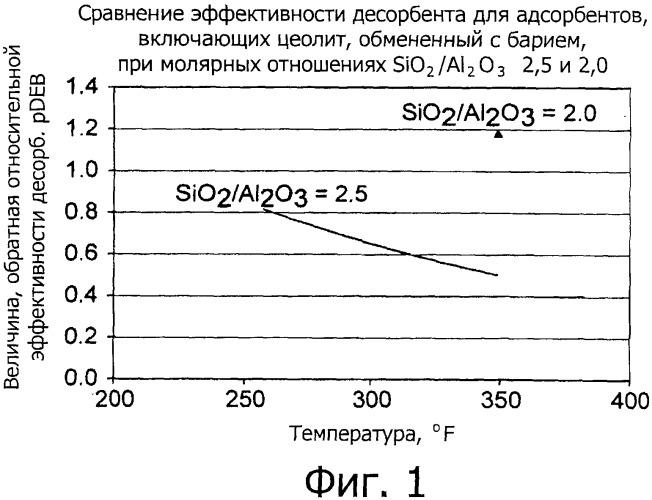 Не содержащие связующего адсорбенты с улучшенными свойствами массопереноса и их применение в адсорбционном выделении пара-ксилола