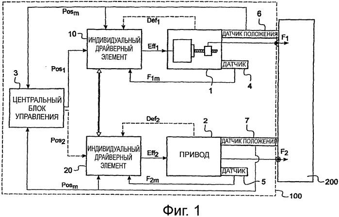 Система с приводом от электродвигателей для перемещения подвижного элемента, способ управления такой системой и способ тестирования такой системы