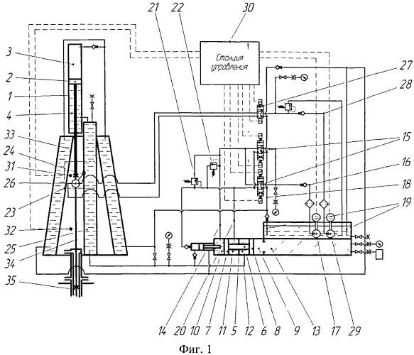 Способ эксплуатации скважинной штанговой установки