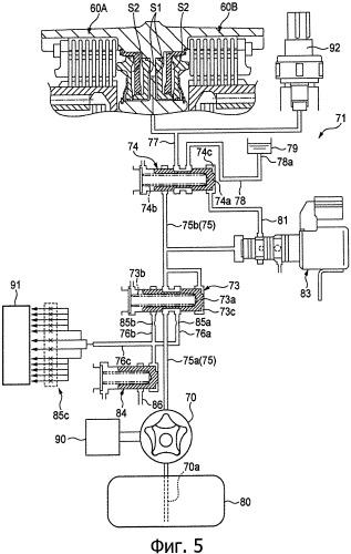 Гидравлический регулятор для системы привода транспортного средства