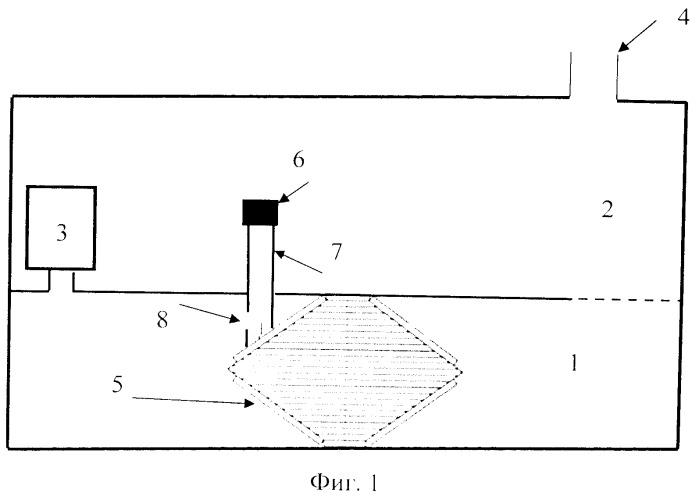 Генератор горячего газа и установка для сушки сыпучих продуктов в кипящем слое, в которой используется такой генератор