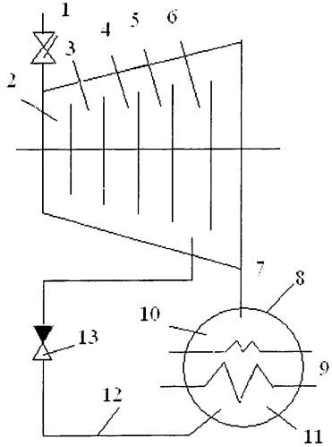 Часть низкого давления паровой турбины