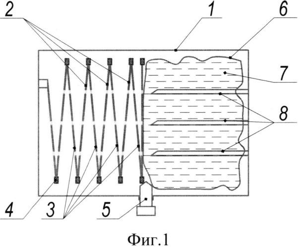 Способ активации топливной батареи