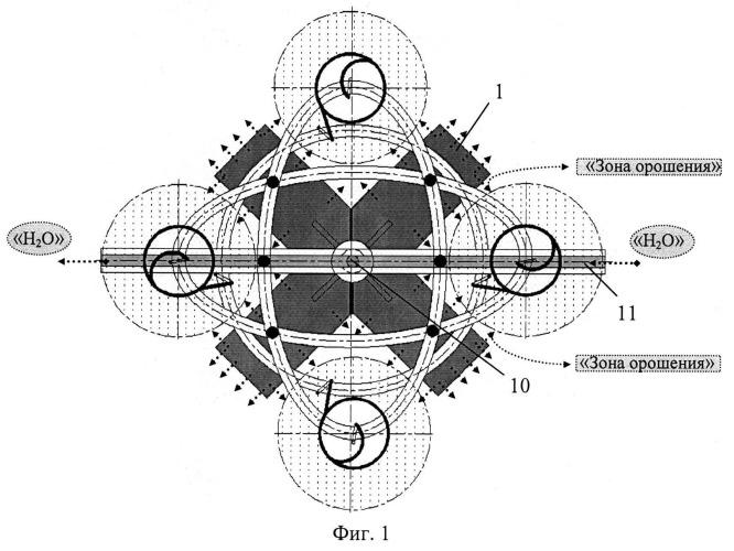 Способ капиллярного орошения из закрытого грунта овощных культур (вариант русской логики - версия 4)