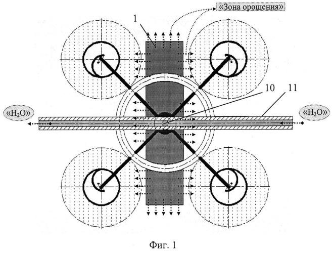 Способ капиллярного орошения из закрытого грунта овощных культур (вариант русской логики - версия 2)