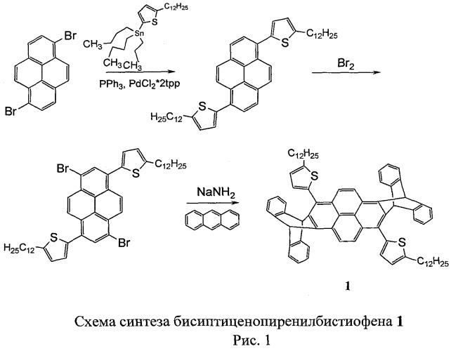 Способ синтеза 5,5-(2,3,7,8-бис-(9н,10н-антрацен-9,10-диил)пирен-1,6-диил)бис(2-додецилтиофена) - мономолекулярного оптического сенсора для обнаружения нитроароматических соединений