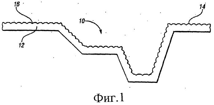Формы для заливки с низким коэффициентом теплового расширения и с текстурированной поверхностью и способ создания и использования таких форм