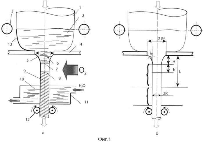 Способ (варианты) и устройство для производства кремниевых подложек