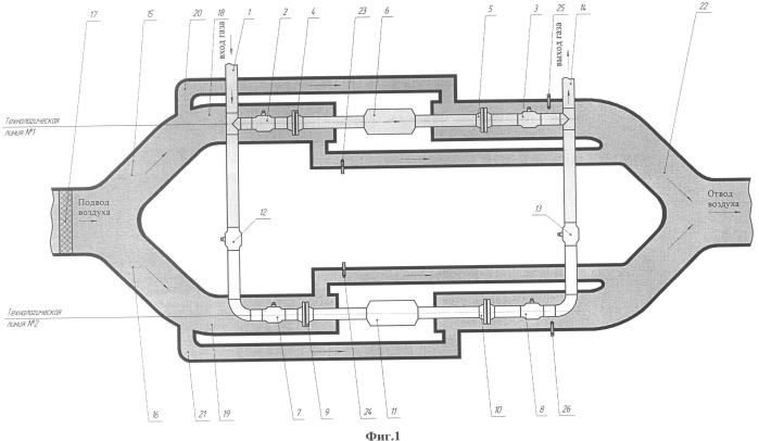 Система локализованного контроля утечек горючего газа по первичным параметрам измерительных устройств