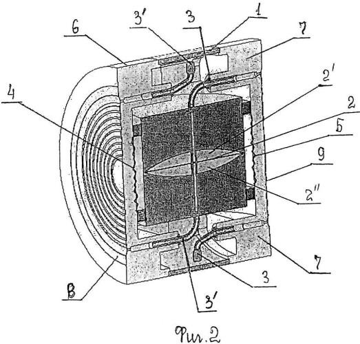 Конструкция измерительного преобразователя давлений с емкостным сенсором