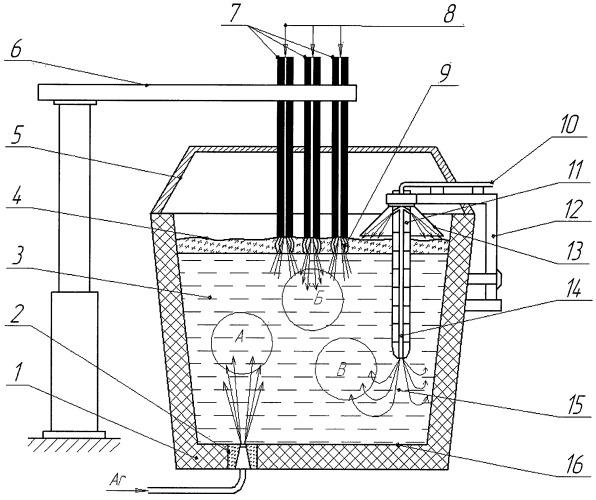 Агрегат комплексной обработки жидкой стали (акос)