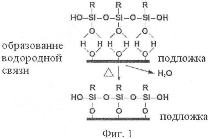 Способ нанесения покрытия на основе полифениленсульфида на металлическую подложку