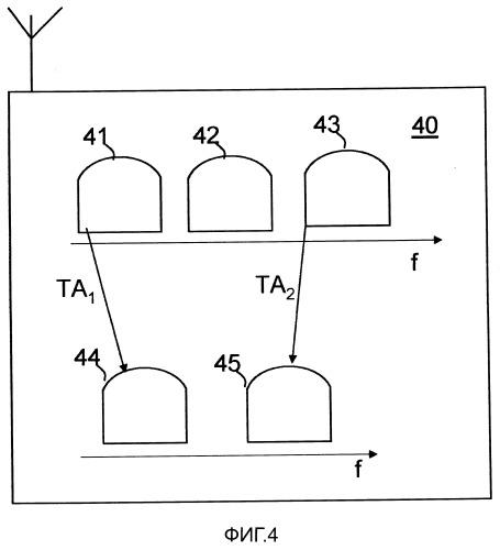 Способы и устройства в телекоммуникационной сети