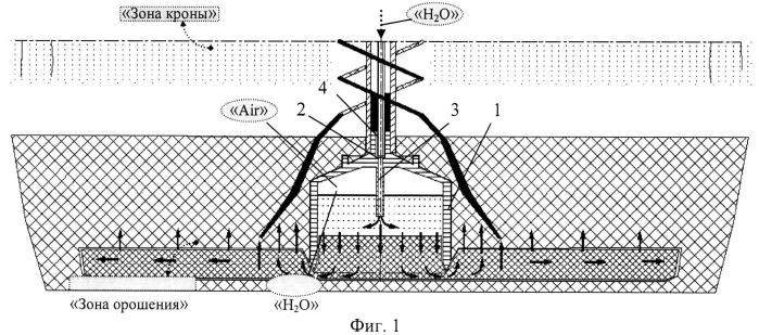 Способ капиллярного орошения из закрытого грунта плантации виноградника (вариант русской логики - версия 6)