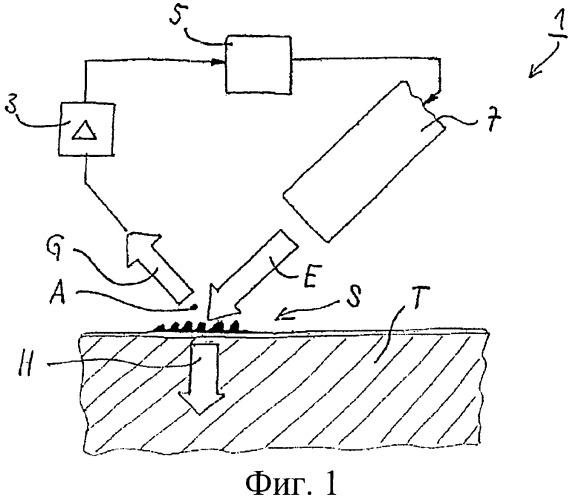Электрохирургический аппарат и электрохирургический инструмент