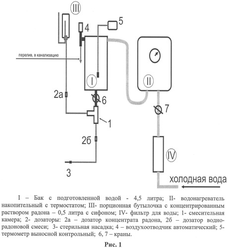 Устройство для гинекологических радоновых орошений