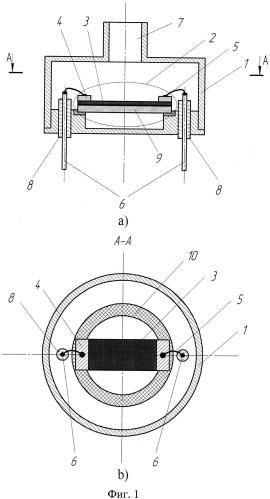 Способ изготовления газового сенсора с наноструктурой и газовый сенсор на его основе