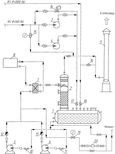 Способ улавливания метанола из парогазовой смеси при его хранении и перевалке