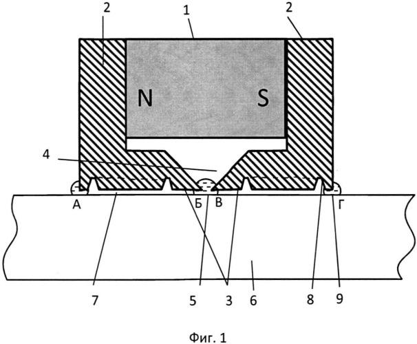 Магнитожидкостное уплотнение немагнитного вала пс37